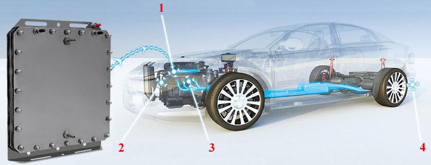 Service de nettoyage du carbone dans le moteur vs générateurs d'hydrogène intégrés
